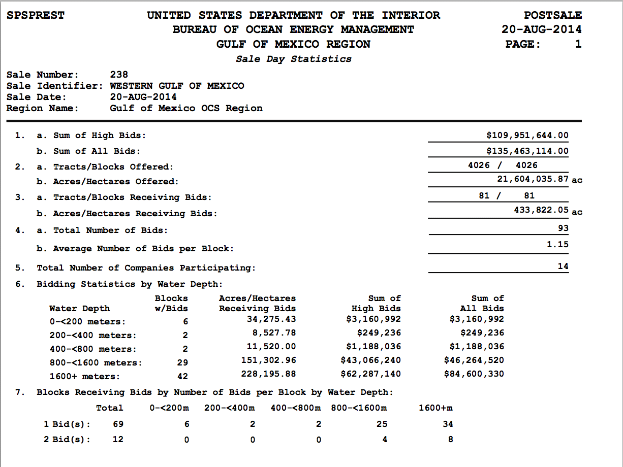 U.S. BOEM Lease Sale 238 Stats