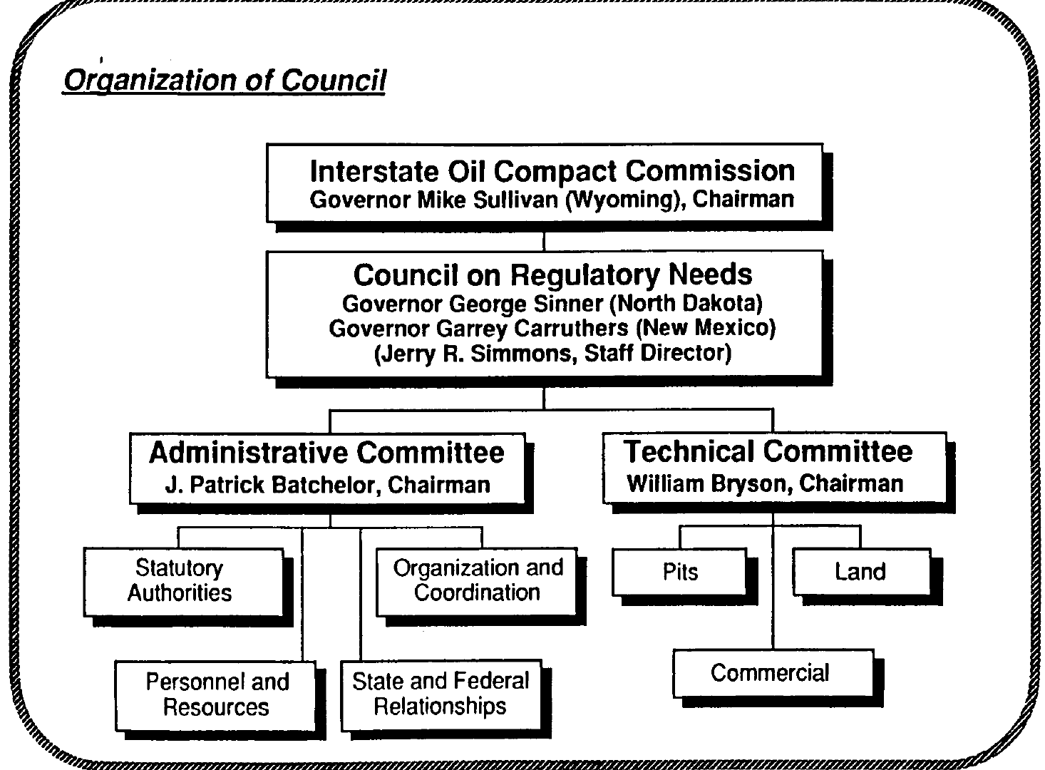 Council on Regulatory Needs