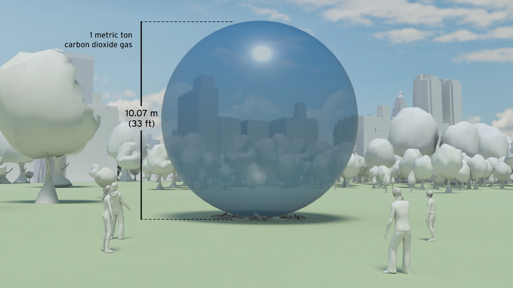 Visual representation of one metric ton of carbon dioxide gas with humans and city for scale